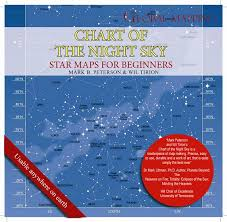 Chart Of The Night Sky Beginners Guide To Stargazing