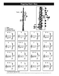 Pin On Oboe