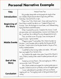 narrative essay outline template essay checklist 9 narrative essay outline template