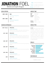 One Page Resume Template Fascinating One Page Cv Template Free Kenicandlecomfortzone
