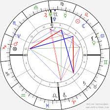 Aga Muhlach Birth Chart Horoscope Date Of Birth Astro