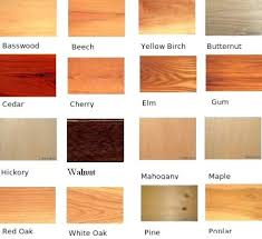 types of hardwood for furniture. Fine For Type Of Wood Used In Furniture Guide To Different Types Commonly    With Types Of Hardwood For Furniture E