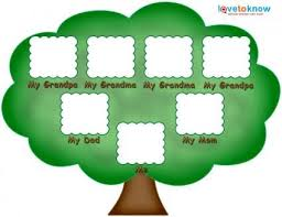 Family Tree Picture Template Family Tree Template For Kids Family Tree For Kids Family