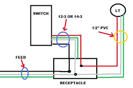 gfci outlet with light larger image gfci outlet with light switch Multiple Outlet Wiring Diagram gfci outlet with light name views size electrical outlet light switch wiring