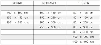 carpet sizes and fitting guidelines