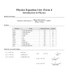 physics equations sheet gcse tessshlo