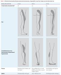 Neurogenic intermittent claudication of the femoral nerve caused