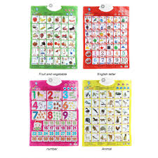 Music Education Wall Charts Us 4 3 9 Off English Chinese Sound Wall Chart Baby Music Educational Toys Multifunction Learning Machine Electronic Alphabet Fruits Charts In