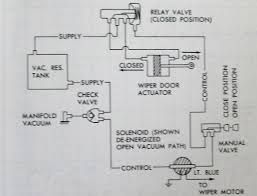 similiar 1968 corvette wiper motor wiring diagram keywords 1969 corvette wiper motor wiring diagram moreover corvette wiring