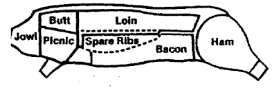Lean Cuts Of Pork Chart Pork Processing This Chart Shows Approximately How Many