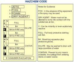 Hazchem Code Chart Hazardous Chemicals Management Platform For Human Resource