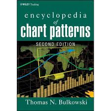 Encyclopedia Of Chart Patterns Wiley Trading Ebook By