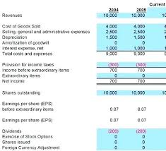 Income Statement Format Excel Personal Financial Statement Excel Template Profit And Loss