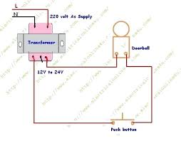 wiring a single doorbell wire center \u2022 doorbell wiring diagram two chimes nutone doorbell transformer single doorbell wiring diagram 4 nutone rh megansfictions com how to install a
