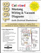 1968 mustang color wiring and vacuum diagrams 1968 Mustang Wiring Diagram 1968 colorized mustang wiring and vacuum diagrams 1968 mustang wiring diagram free