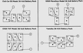 club car battery wiring diagram yamaha g2 electric wiring diagram club car battery wiring diagram yamaha g2 electric wiring diagram private sharing about wiring