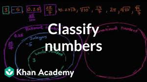 Real Numbers Venn Diagram Worksheet Classifying Numbers Algebra Video Khan Academy