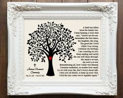 memorial gift remembrance gift dad remembrance mom remembrance in memory of mom in memory of dad grief gift memorial anniversary gift