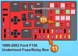 2001 ford f250 54 fuse box diagram under hood diesel panel f full size of 2001 ford f250 fuse panel f350 diesel wiring diagram under hood f battery