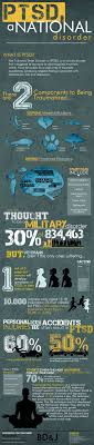 best ideas about stress disorders post traumatic ptsd infographic sm ptsd post traumatic stress disorder