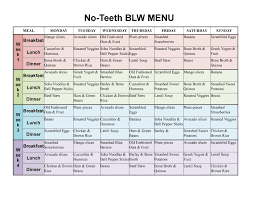 Baby Led Weaning Menu Baby Food Baby Led Weaning Baby