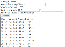 A Mortgage Calculator In Javascript This Could Be Better