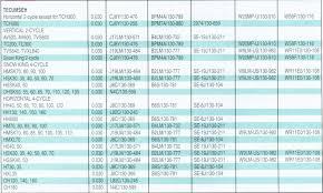 Spark Plug Brand Conversion Chart Tecumseh Spark Plug Tecumseh Spark Plug Chart Psep Biz