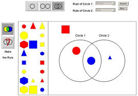 Sorting 2d Shapes Venn Diagram Ks1 Venn Diagram Sorter Interactivate Maths Zone Cool Learning Games
