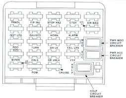 1995 chevy blazer ignition wiring diagram grand am fuse box auto 1995 chevy blazer starter wiring diagram 1995 chevy blazer ignition wiring diagram grand am fuse box auto genius
