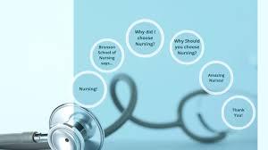 Nursing Fcs By Alyssa Wolverton On Prezi Next