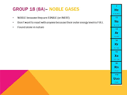 Group 18 Periodic Table Slide 7 Impression Adorable Group 8a Noble ...