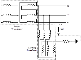showing post media for grounding transformer symbol transformer types jpg 614x453 grounding transformer symbol