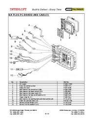 interlift liftgate wiring diagram wiring diagrams best interlift wiring diagram wiring schematics diagram reading wiring diagram interlift liftgate wiring diagram