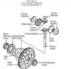 2000 dodge ram 1500 blend door actuator setalux us 2000 dodge ram 1500 blend door actuator 2002 dodge ram 1500 engine diagram further 2000 ford