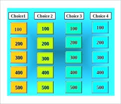 Jeopardy Template With Score Elegant Presentation Board