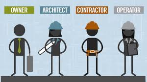 What Is Integrated Design Process Integrated Design Delivery