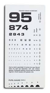 Faa Near Vision Acuity Chart Near Vision Eye Chart
