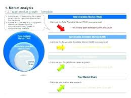 Sales Forecast Chart Template Sales Growth Chart Template