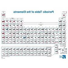 charming chemistry chart periodic table image collections periodic table review about best sargent welch periodic table portraits