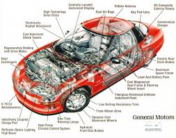 you are displaying auto parts s all cars diagrams automobile en 1996 general motors lance l ev 1 une voiture lectrique