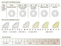 Leaves Engagement Ring Moissanite Rings And Diamond Rings