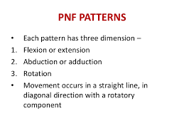 Pnf Patterns Amazing Proprioceptive Neuromuscular Facilitation