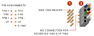 frontx ieee 1394 firewire cable connect to motherboard connection guide