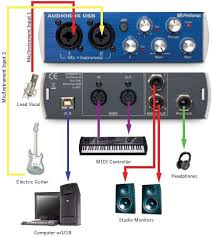 diagram of how to connect equipment using an audio interface for diagram of how to connect equipment using an audio interface for home recording