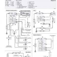 land rover 109 wiring diagram change your idea wiring diagram land rover 109 v8 wiring diagram detailed schematics diagram land rover discovery relay diagram 7 way trailer wiring diagram