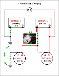 wiring diagram of ignition system wirdig chevy turn signal wiring diagram on 1985 m1009 cucv wiring diagram