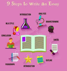 argument essay homelessness best admission essay writing site gb how many paragraphs does an analytical essay have