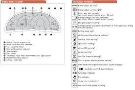 2014 Toyota Camry Warning Lights Toyota Camry Dashboard Lights Bigit Karikaturize Com
