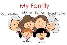 Сочинения на тему моя семья на английском Сочинения на английском моя семья