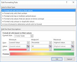 Excel Sliding Scale Chart Color Scales In Excel Easy Excel Tutorial